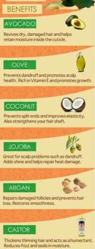 Natural remedies for common problems...