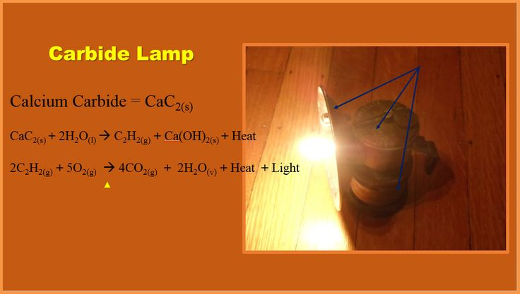 The chemical equation for using calcium carbide as a light source. The gas produced by the reaction of calcium carbide and water is acetylene gas!