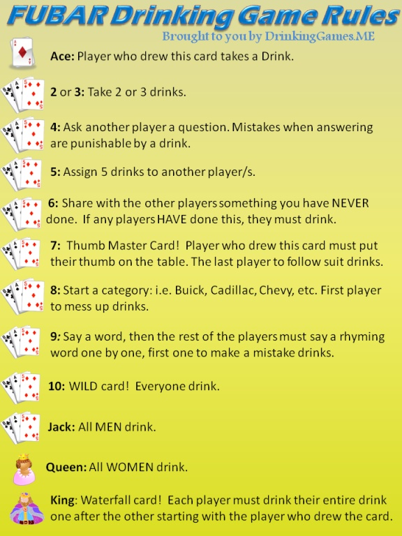 FUBAR Drinking Game Rules, simplified version. Learn how ...