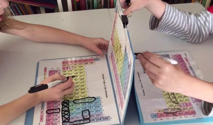 una madre inventa un brillante mtodo para que sus hijos aprendan la tabla peridica y funciona