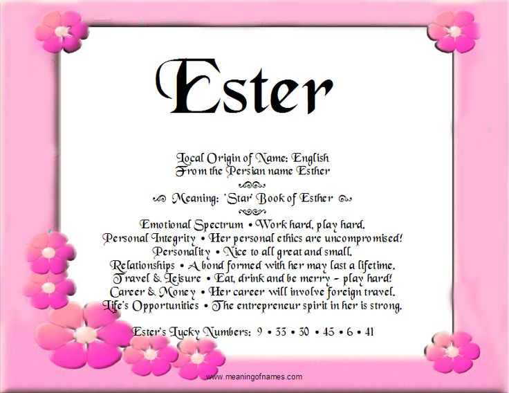 Meaning Of Names Ester