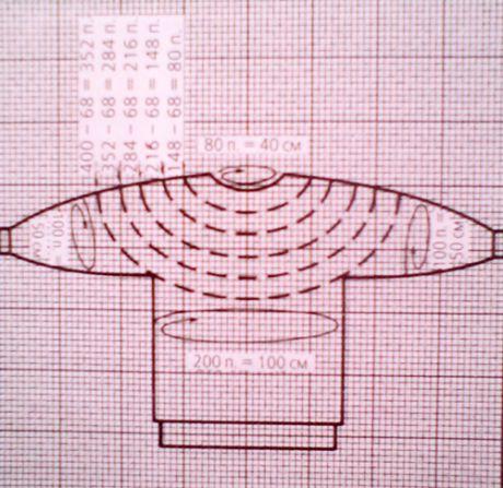 Круговое вязание: Круговой пуловер (свитер) с кокеткой - Ketevan Kalatozishvili