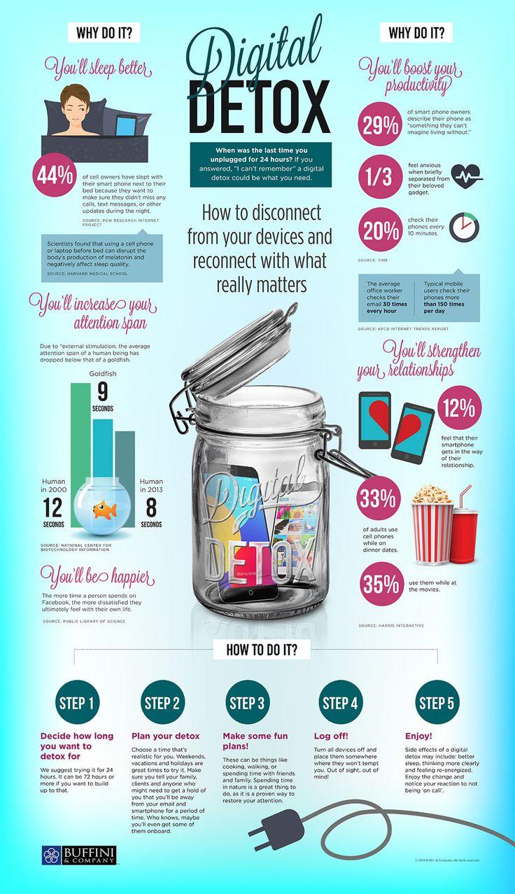 post-deconnectez-digital-detox-infographic