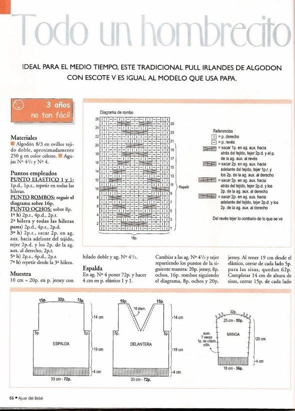 Plena+Ajuar+del+Beb%C3%A9+N%C2%BA+16+%2855%29.jpg (590×822)