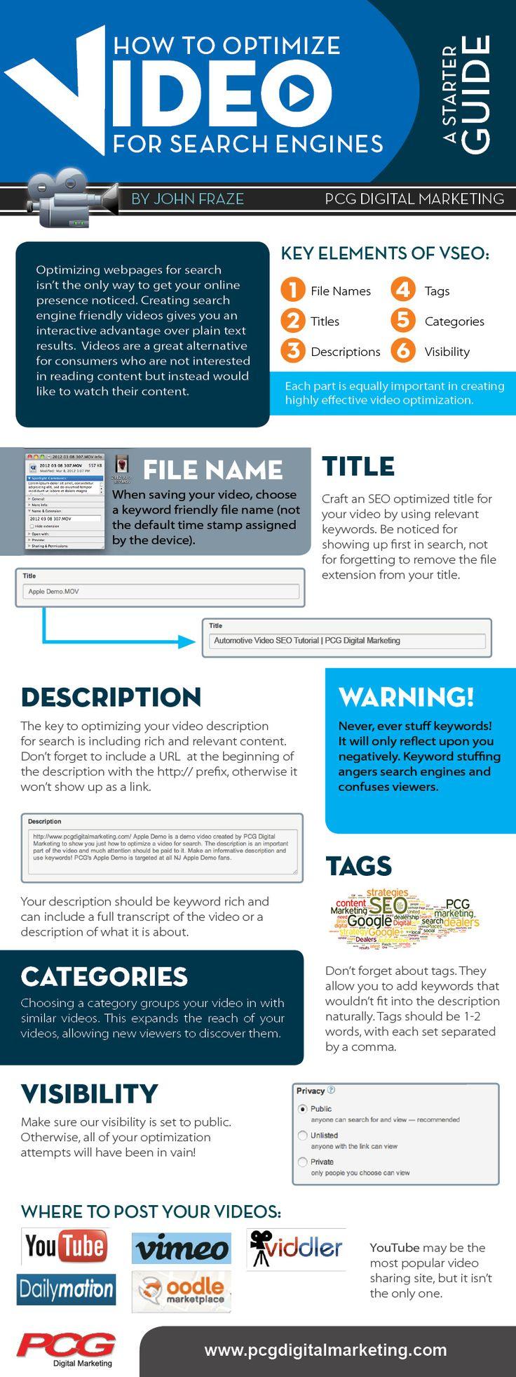 Infographic: Video Optimization Starter Guide.