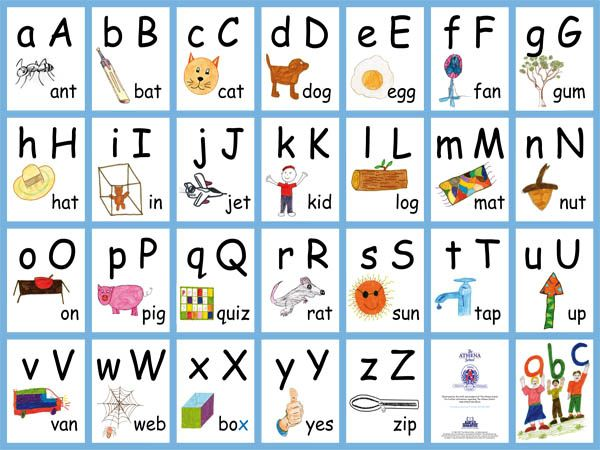 Lively image in abc printable chart
