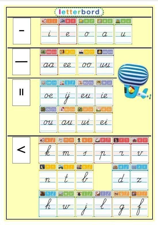 Letterbord veilig leren lezen kim versie
