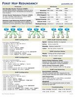 Routing & switching interview questions and answers