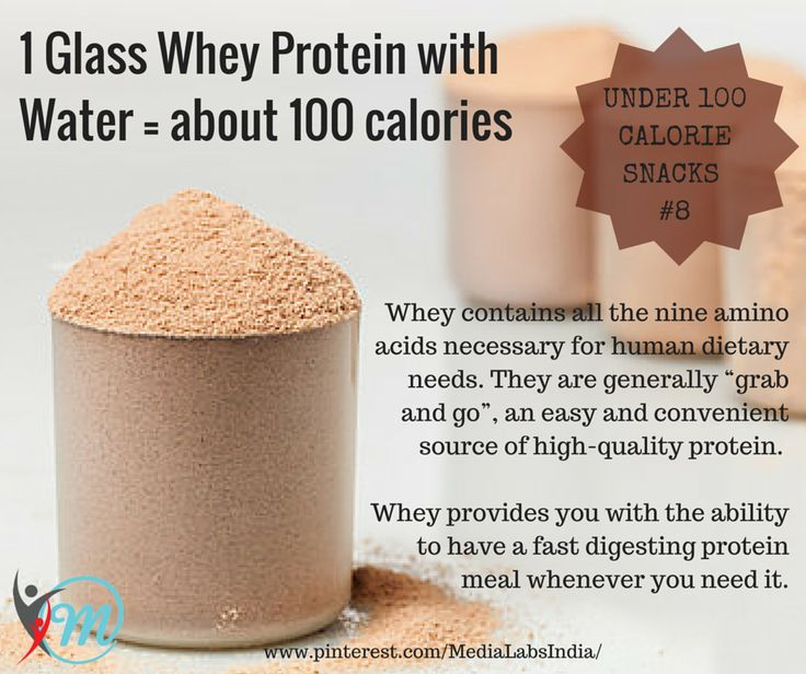 """Whey"" your proteins!!!"