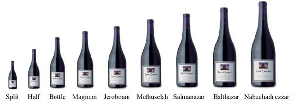 Wine bottle sizes. Note, bottle names differ between Champagne and still wines.
