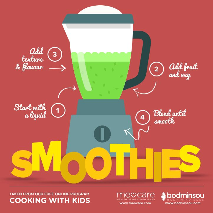 Healthy Smoothies For Kids-Healthy Smoothies For KidsTaken from our online Healthy Living Programs. Be a healthier you today!       Most kids are picky eaters. If its not the color, its the texture. Find a smoothie that they'll drink,Keep It Simple. Start with only three or four ingredients.Spices. Most fruit and vegetables go together. Not all spices and herbs do. Cinnamon, cayenne pepper, ginger, and nutmeg,...