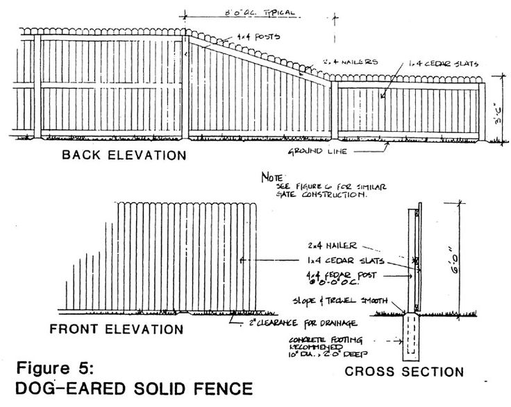 Dog Eared Fence - idea on how to step it down to a lower fence