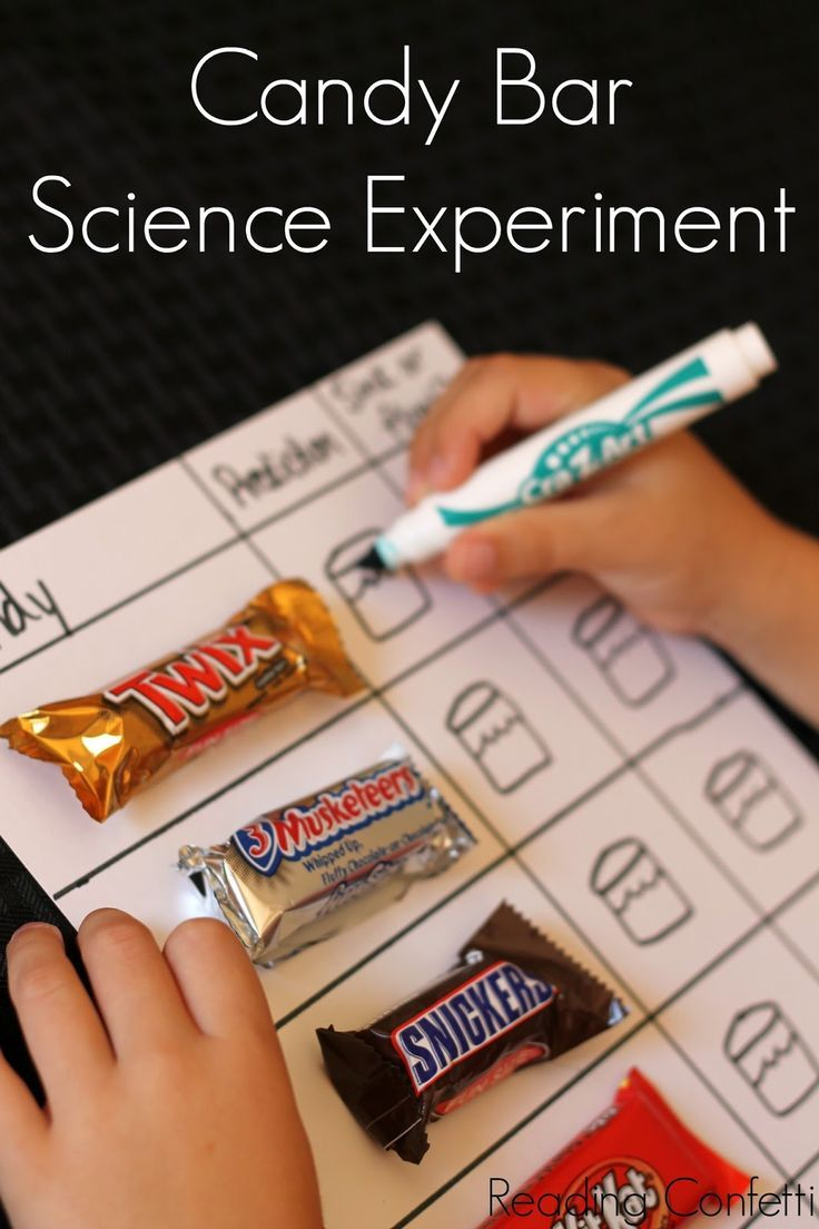 Candy Bar Sink Or Float Experiment Goes Along With