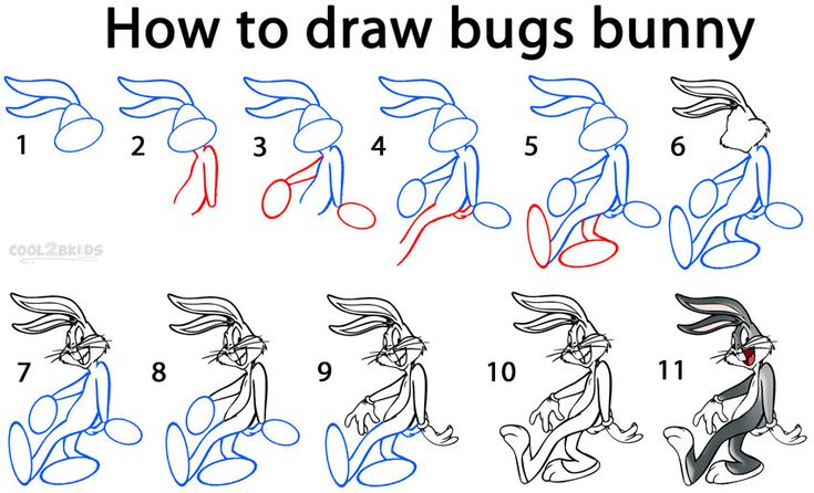 How To Draw Bugs Bunny Step by Step Drawing Tutorial with Pictures | Cool2bKids