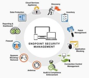 LANDesk Security Suite Wheel