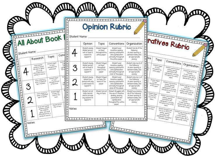 common core writing standards kindergarten These i can kindergarten statements are the common core standards in kid  friendly language created by the curriculum corner.