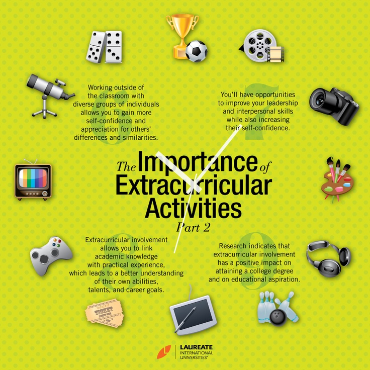 Knowing the importance of extracurricular activities, in