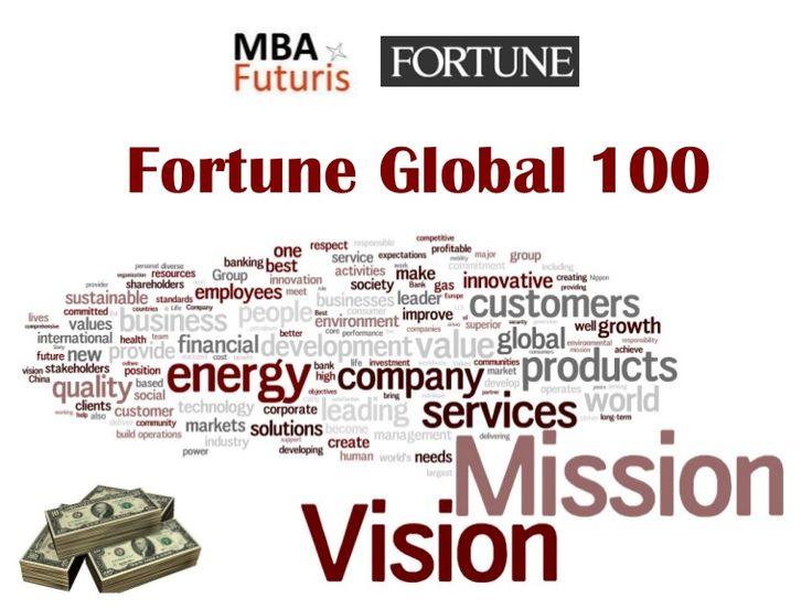 importance of corporate mission in relation Provide information regarding the importance of the transformational  organization's vision and mission  mink, 1992  in relation to their job.
