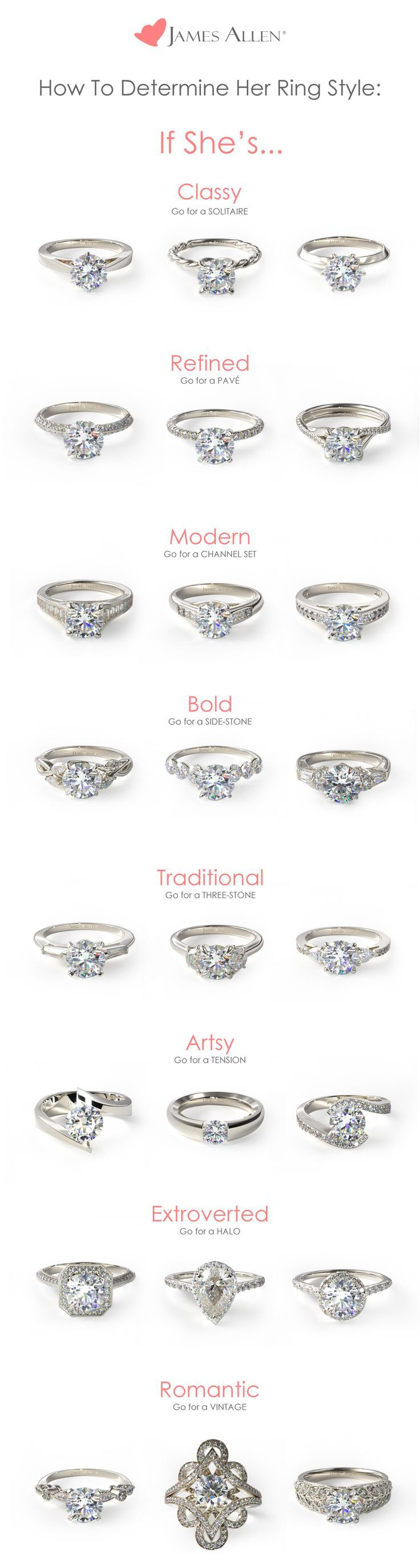 "What type of ring suits her best? This doesn't need to be a guessing game :-)  Find her dream engagement ring: browse certified diamonds and engagement rings in 360° HD <a href=""https://www.jamesallen.com"" rel=""nofollow"" target=""_blank"">www.JamesAllen.com</a> <a class=""pintag searchlink"" data-query=""#jamesallenrings"" data-type=""hashtag"" href=""/search/?q=#jamesallenrings&rs=hashtag"" rel=""nofollow"" title=""#jamesallenrings search Pinterest"">"