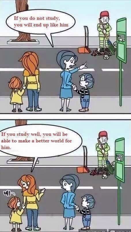 Purpose of education