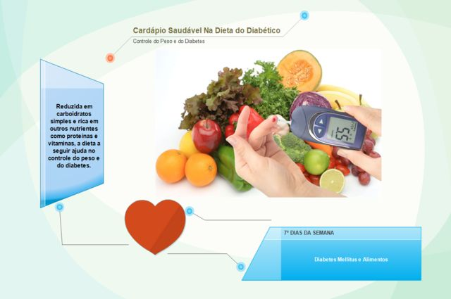 Cardápio Saudável Dieta Da Diabetes  Cardápio Saudável, 7 dias da semana. Antes de seguir qualquer dieta, um aviso importante é que os cardápios. Para pessoas diabéticas devem ser recomendados por um nutricionista, uma vez que é necessário analisar. As restrições de cada paciente. Assim, as refeições elaboradas a seguir são apenas sugestões de um dia a dia mais equilibrada. Pessoas saudáveis, por exemplo, podem adotá-las sem problemas o cardápio foi elaborado pela médica ortomolecular.