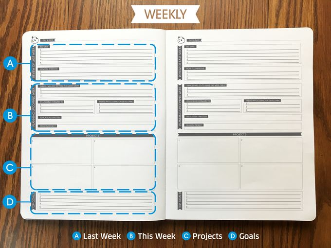 Panda Planner Pro: Happiness + Productivity = Success! by ...