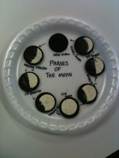 Las fases de la luna con oreos... genial