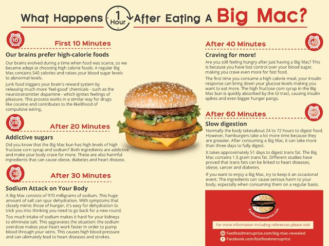Mcdonalds burger price on Pinterest Mcdonalds hamburger price - fast food restaurant resume