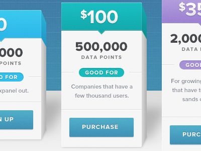 3D Pricing Page by Dave Ruiz