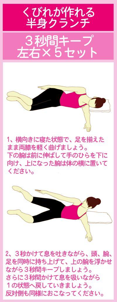 脇腹に効果的なサイドクランチ