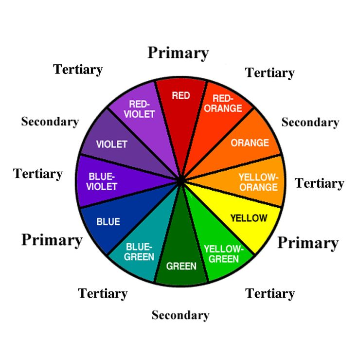Color Wheel Interior Design 112 best interior design images on pinterest | home, classroom