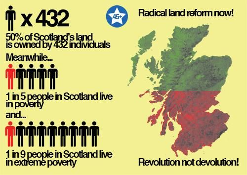 Who Owns Scotland?