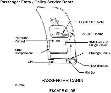 737 door aviation pinterest doors for 737 door design