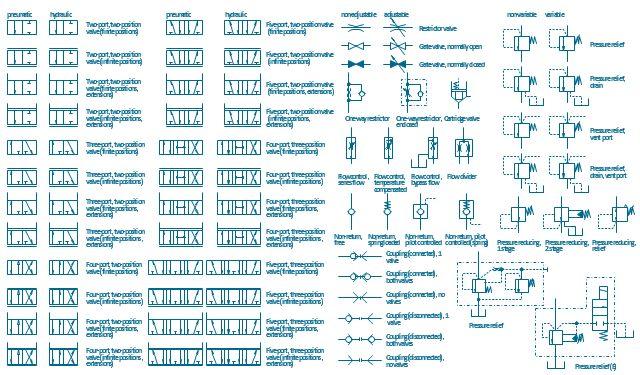 0c50d2f09be6790c6102d9aabb429ae3 Iso Wiring Diagram Symbols on pump diagram symbols, electrical symbols, hvac symbols, programming diagram symbols, connection diagram symbols, capacitor symbols, plumbing diagram symbols, vacuum diagram symbols, industrial wiring symbols, wiring symbol chart, wiring drawing symbols, wiring symbols guide, security diagram symbols, ladder diagram symbols, schematic symbols, networking diagram symbols, fuse symbols, pneumatic symbols, motor symbols, electronics diagram symbols,