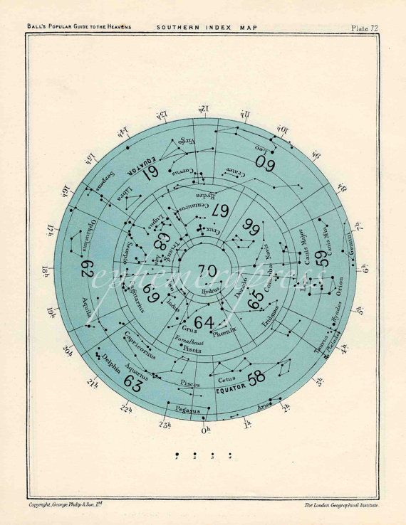 astronomy charts printable - photo #36