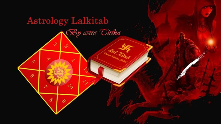 Horoscope reading according to Lalkitab (Third House)