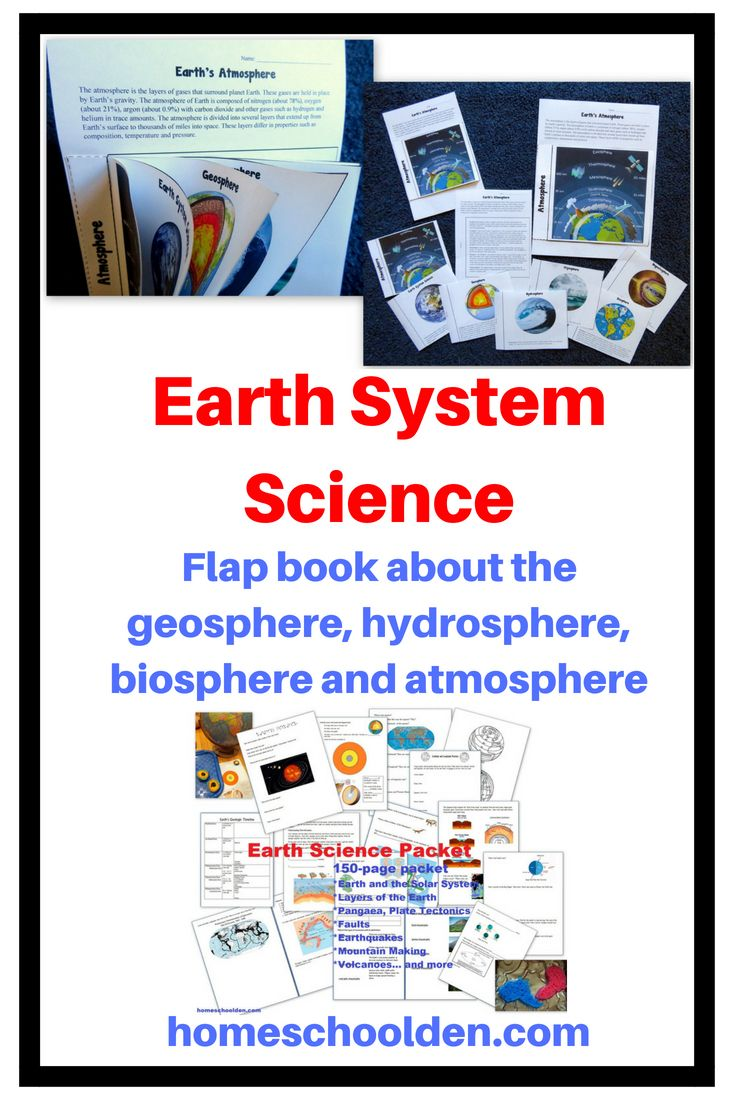 Earth Systems Flapbook Notebook Page About The Geosphere Hydrosphere Biosphere Atmosphere This Is One Of The Acti Earth Science Earth System Science Flap Book