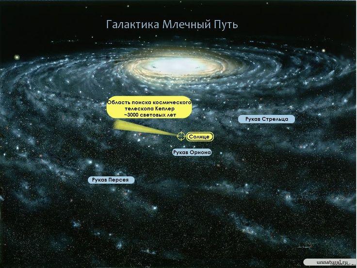 Картинки по запросу фото наса галактики и планеты