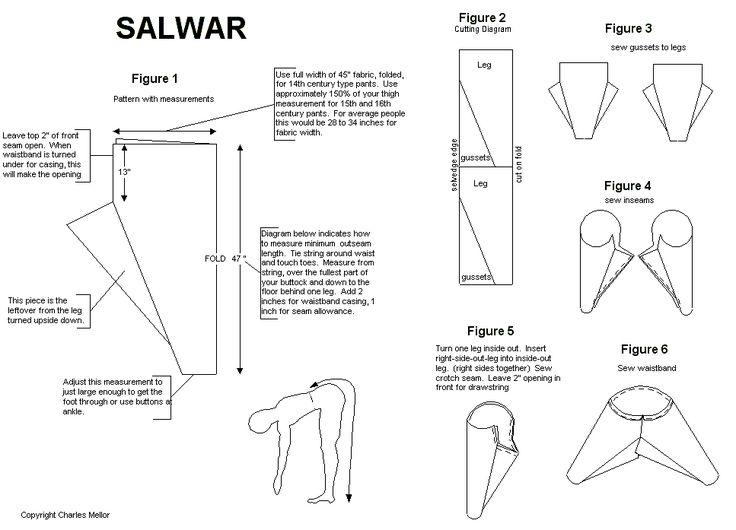 Sewing pattern for standard Indian shalwar (harem pants).