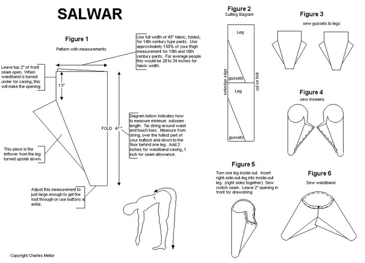 Salwar Pattern    Link to Main Site: http://home.earthlink.net/~lilinah/Rashid/Rashid0.html