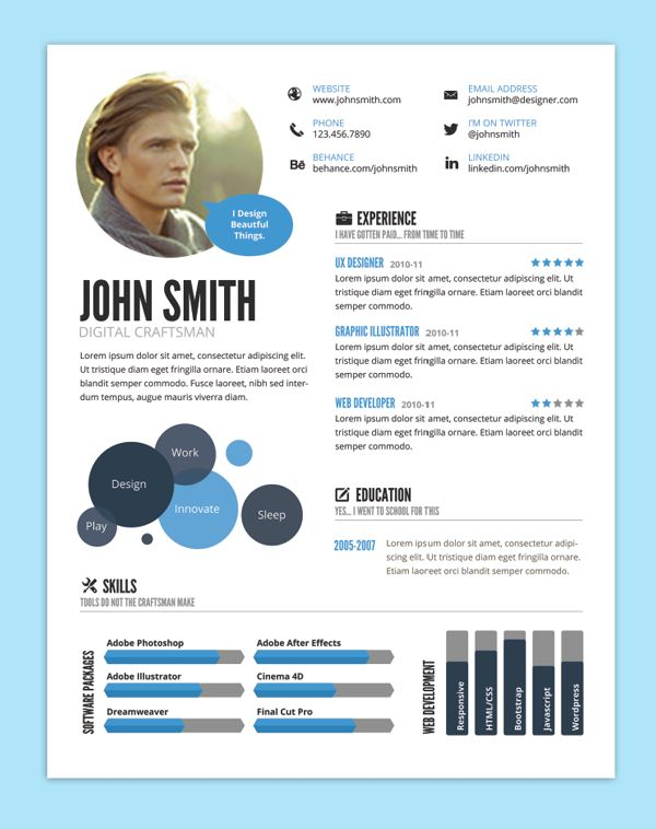 bootstrap resume template 15 best html5 vcard and resume templates