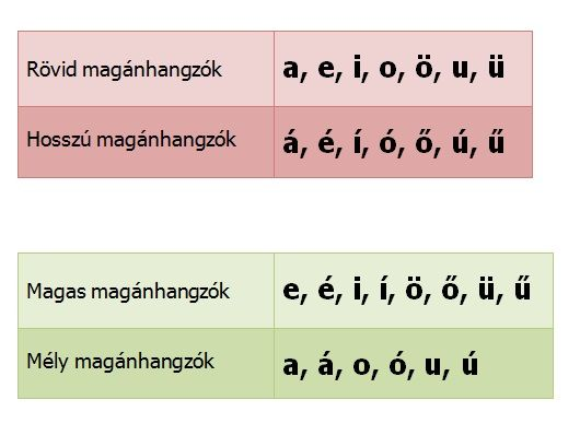http://www.e-kompetencia.si/egradiva/m2_7razred/4.4.Irodalom_Nyelvtani…