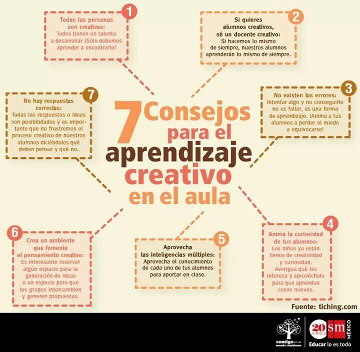 Aprendizaje creativo