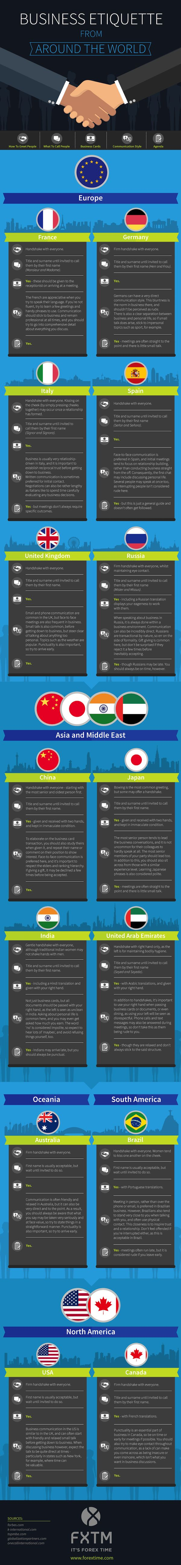Infographic: Business Etiquette From Around The World - DesignTAXI.com