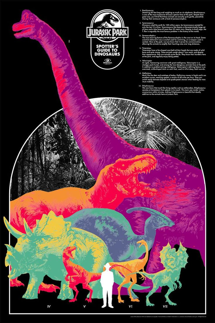 Jurassic park card 3 by chicagocubsfan24 on deviantart - Jurassic Park Infographic By Matt Taylor