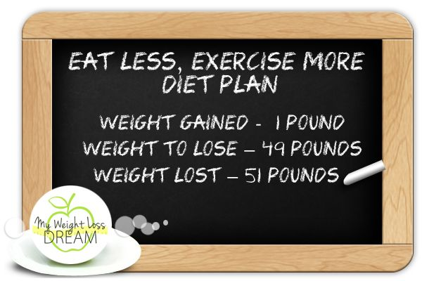 My Eat Less, Exercise More Weight Loss Plan. #eatless #exercisemore #weightlossplan