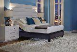 Best Adjustable Beds » Bedroom Solutions