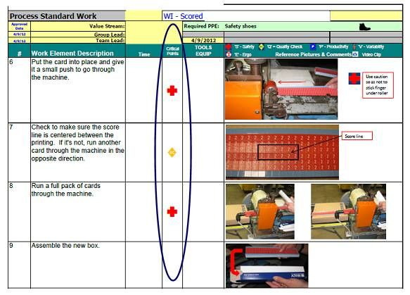 Standardized work templates google search lean for Visual work instruction template