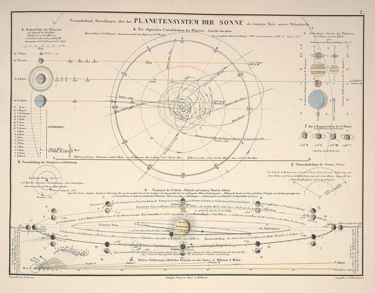 https://flic.kr/p/7Dsvsj | Atlas zu Alex. v. Humboldt's Kosmos in…