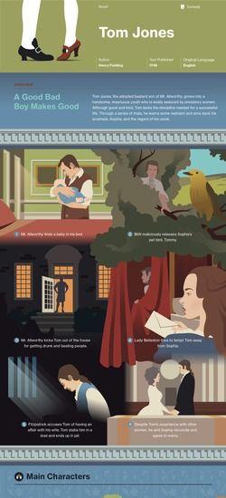Tom Jones infographic